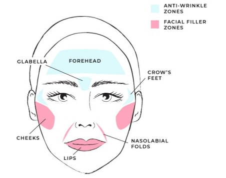 face web